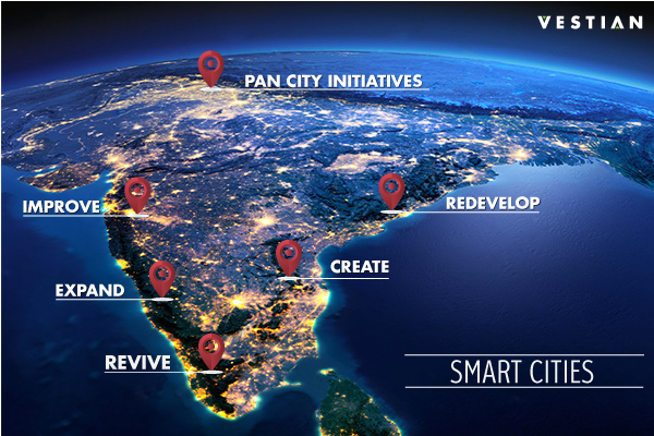 Smart Cities:Strategies adopted by the Smart Cities' Mission | Vestian