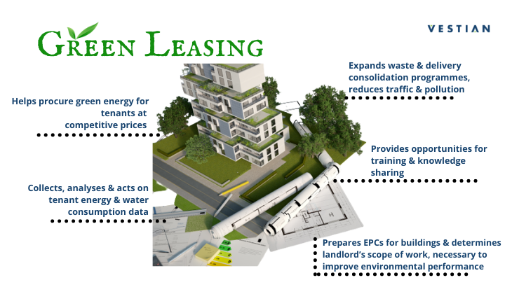 Green Leasing – Another step towards sustainable built environment