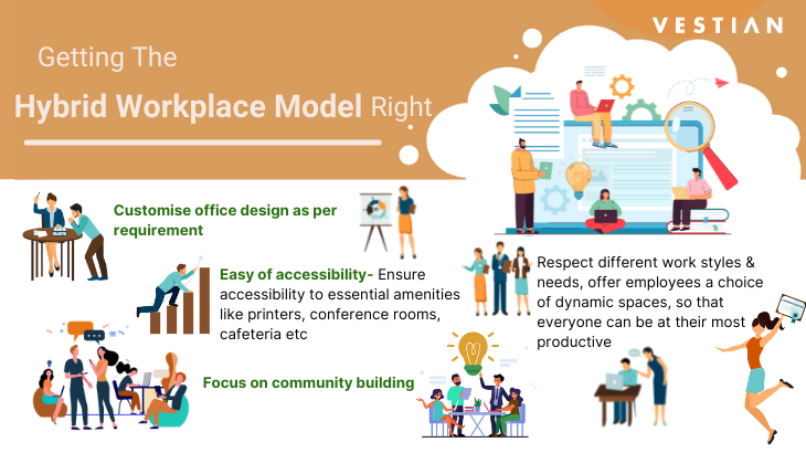 Does the Hybrid Workplace Model Work for You?