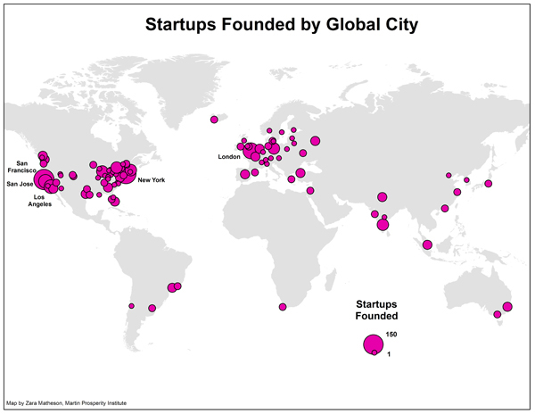 Startups Founded By Global City | Vestian