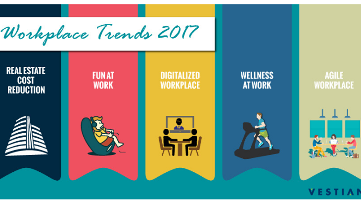 Changing Workplace Trends of 2017