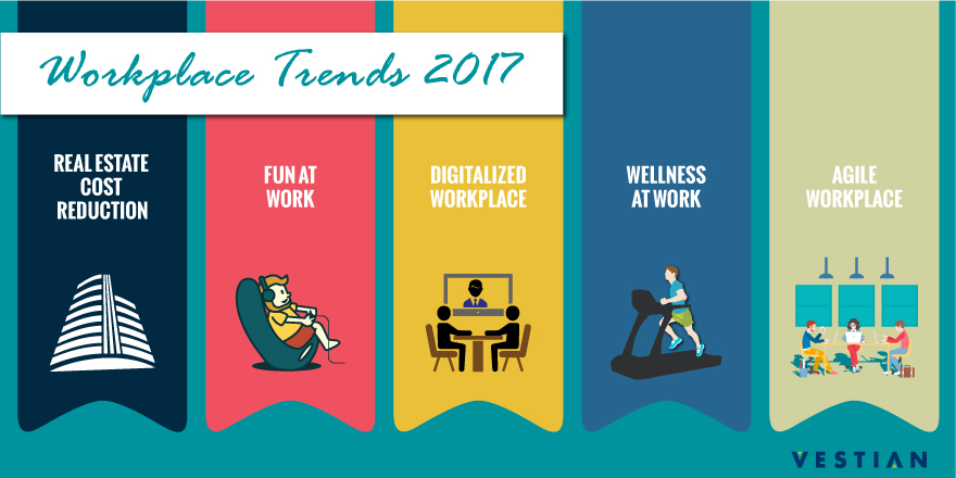 trends in workplace Corporate wellness programs are a recent mega-trend impacting businesses of all sizes.