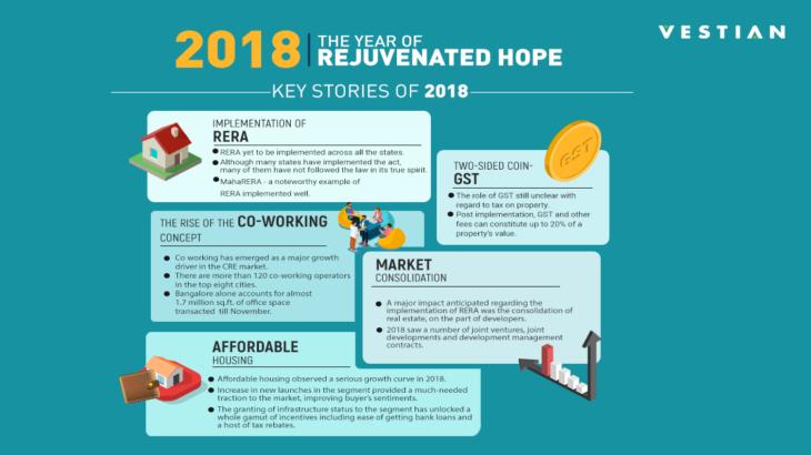 2018 The Year Of Rejuvenated Hope | Vestian